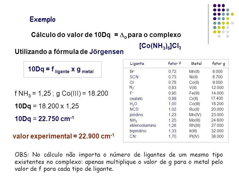Cálculo do valor de 10Dq = o para o complexo [Co(NH3)6]Cl3
